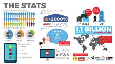 #TechPlus2016_Statistics II